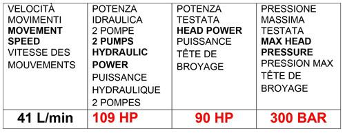 tabella-109-HP
